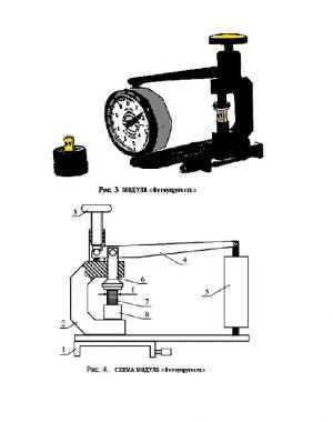 Фотоупругость, установка, ФПВ05-4-4, оптика, ВУЗ, Учебная техника